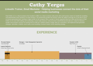 Social Media Implementation